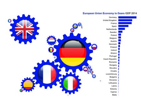 Europese Unie Landen in Gears. Grootte van de Gears weerspiegelt de 2014 GPD economie van elk land.