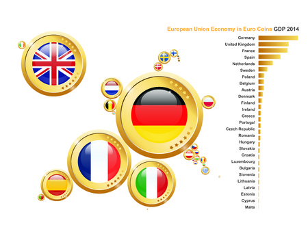 European Union Countries in Euro coins. Size of the coins reflects the 2014 GPD Economy of each country.