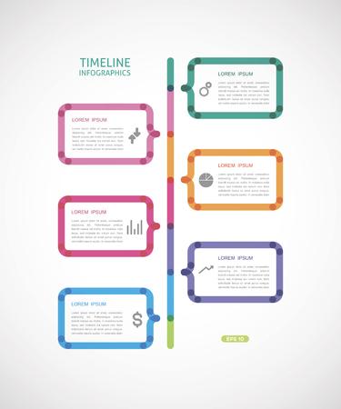 bracket chart: timeline with a frame brace