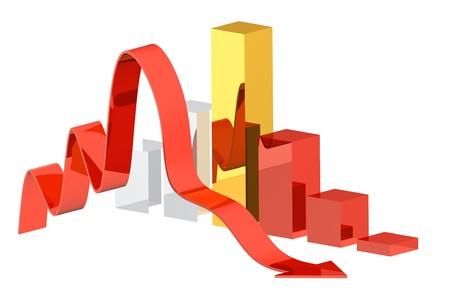 3d diagram indicatory on deterioration, insolvency, crash..... white background, isolated photo
