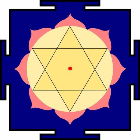 hinduismo: Yantra de Bhagavan Sri Krishna