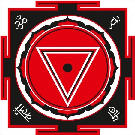 tantra: Sacred yantra of Shrimati Kali Devi