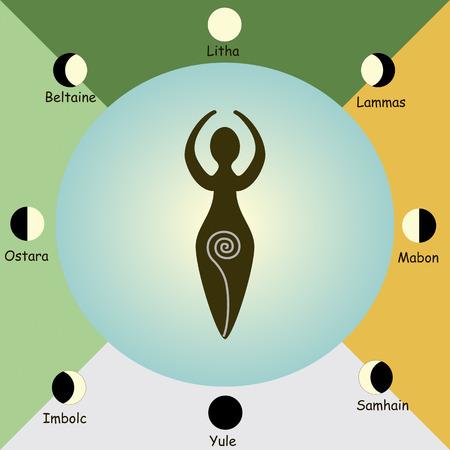 Rad des Jahres, um der Wicca-Urlaub, als Nachbildung der Mondphasen