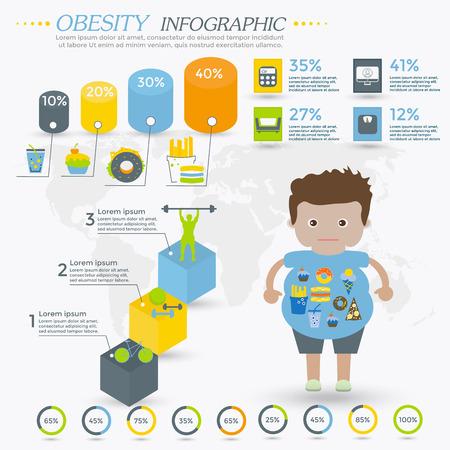 sedentario: infografía obesidad plantilla - comida rápida, estilo de vida sedentaria, dieta, enfermedades y enfermedades mentales. Concepto del vector para la presentación y la formación.