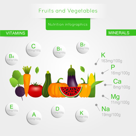 Healthy vegetables infographics with chart and graph. Quality vector illustration about diet, eco food, benefits of vegan and nutrition concept. Ilustração