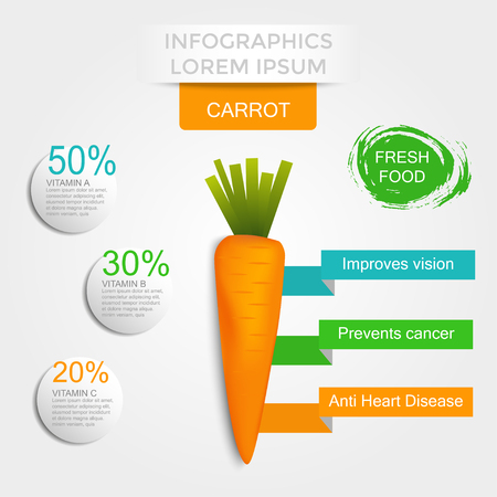 Healthy vegetables infographics with carrot, vitamins and minerals. Quality vector illustration about diet, eco food, benefits of vegan and nutrition concept. Çizim