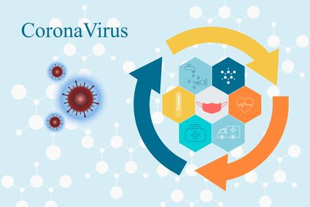 Graphic Information related to Protection of CoranaVirus.