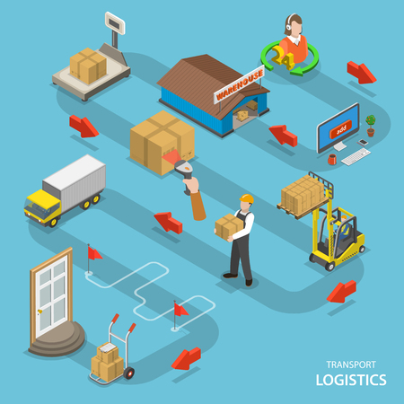 export import: Transport logistics isometric flat vector concept. Shows the way from ordering goods to delivery to the door.