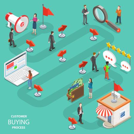 Proceso de compra del cliente Ilustración de vector