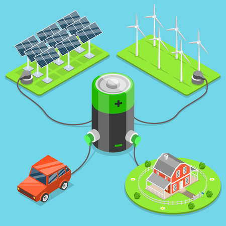 Alternative green energy flat isometric vector. Car and house connected to the battery which is charged by the solar panels and wind turbines. Stock Illustratie