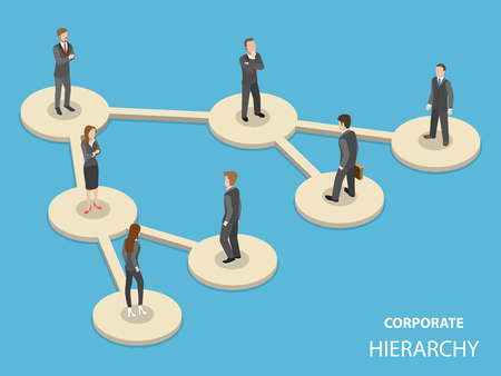 Corporate hierarchy flat isometric vector concept. Stock Illustratie