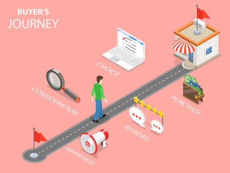 Illustrazione isometrica piana di vettore di viaggio dell'acquirente.