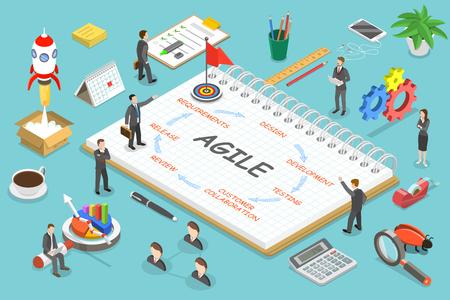 Agile methodology flat isometric vector concept.