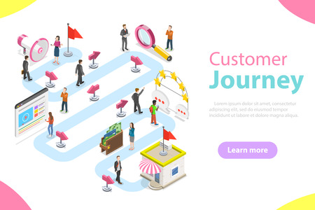 Customer journey flat isometric vector. People to make a purchase are moving by the specified route - promotion, search, website, reviews, purchase.