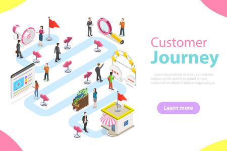 Vector isométrico plano del viaje del cliente. Las personas que realizan una compra se mueven por la ruta especificada: promoción, búsqueda, sitio web, reseñas, compra. Ilustración de vector