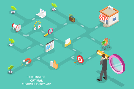 Isometric flat vector concept of serching for optimal customer journey, digital marketing campaign, promotion, advertisment.