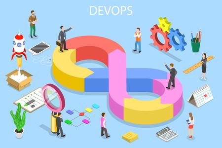 Concepto de vector plano isométrico de DevOps, desarrollo y operaciones, desarrollo de software, pruebas y soporte. Ilustración de vector