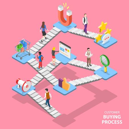 Concepto de vector plano isométrico del proceso de compra del cliente de búsqueda, mapa de viaje, campaña de marketing digital, promoción, publicidad.