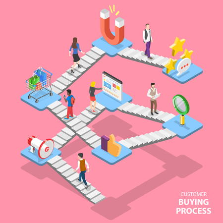 Isometric flat vector concept of serching customer buying process, journey map, digital marketing campaign, promotion, advertising.