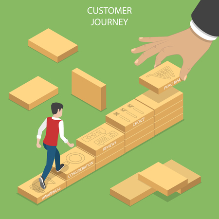 Isometric flat vector concept of serching customer journey map, buying process, digital marketing campaign, promotion, advertisment.