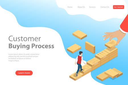 Isometrische flache Vektor-Landing-Page-Vorlage der Kundenreisekarte, Benutzerkaufprozess, Werbung und Werbung, digitale Marketingkampagne.