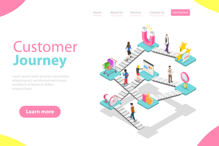 Isometric flat vector landing page template of customer buying process.