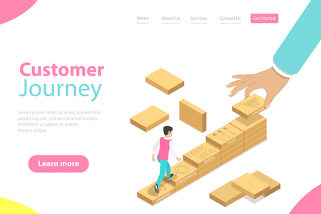 Isometric flat vector landing page template of customer journey map.
