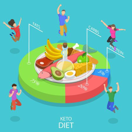 Isometric flat vector concept of ketogenic diet, high fat and low carb chart, healthy nutrition. Illustration