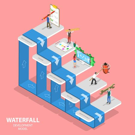 Flat isometric vector concept of waterfall methodology, software development. 矢量图像