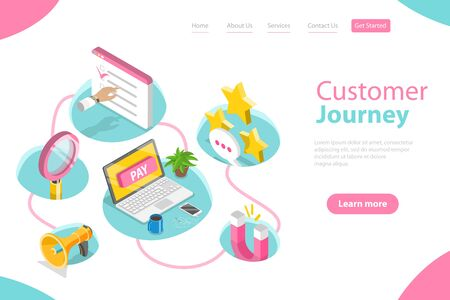 3D Isometric Flat Vector Landing Page Template of Customer Journey Map, User Buying Process, Store Promotion and Advertising, User Feedback and Retention, Digital Marketing Campaign. Illustration