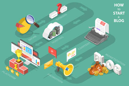 3D Isometric Flat Vector Conceptual Illustration of How to Start a Blog