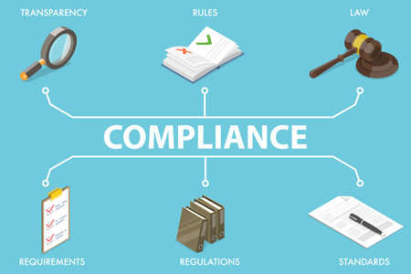 3D Isometric Flat Vector Conceptual Illustration of Regulatory Compliance and Standards.