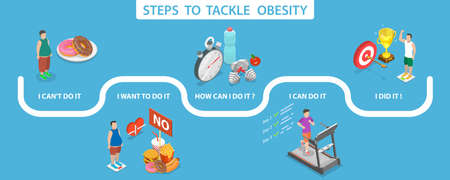 3D Isometric Flat Vector Conceptual Illustration of Steps to Tackle Obesity, Losing Weight Plan Vettoriali