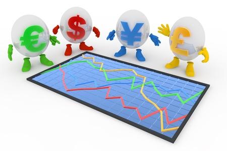 通貨チャートや文字