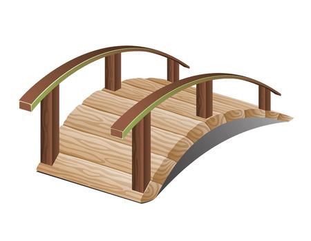 Puente Ilustración de vector