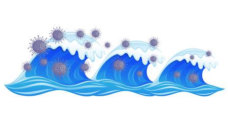 Three waves of virus attack on white background. 向量圖像