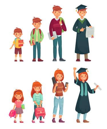Different ages students. Primary pupil, junior secondary high school kids and college university student. Growing boys and girls stage education, age grow cartoon vector isolated icons set