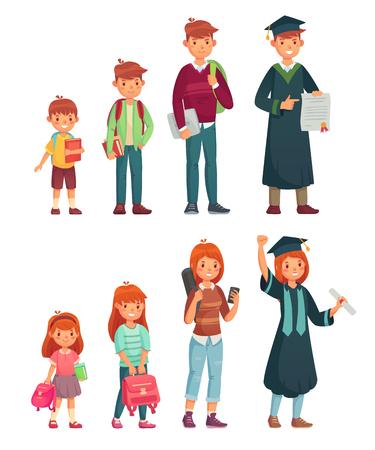 Estudiantes de diferentes edades. Alumno de primaria, niños de secundaria básica y estudiante universitario. Niños y niñas en crecimiento, educación en etapa, conjunto de iconos aislados de vector de dibujos animados de crecimiento de edad