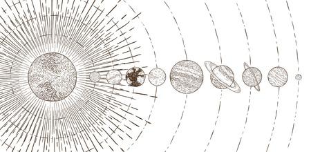 Système de planètes orbitales. Systèmes solaires d'astronomie, satellite planétaire en orbite de la planète solaire, Mercure Vénus Mars Jupiter Saturne Uranus en orbite autour du soleil et illustration vectorielle d'astrologie spatiale vintage