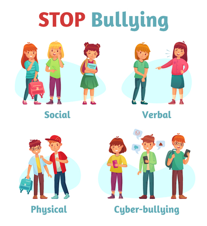 Stop school bullying. Aggressive teen bully, schooler verbal aggression and teenage violence or bullying types. Child aggression, emotional abuse crying depressed teenager cartoon vector illustration