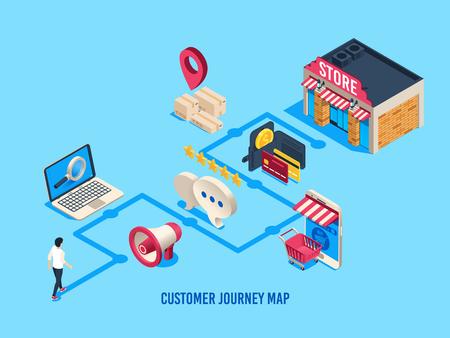 Carte de parcours client isométrique. Processus clients, parcours d'achat et achat digital. Taux d'utilisation des ventes, considération d'achat en ligne voyage d'achat carte business vector illustration