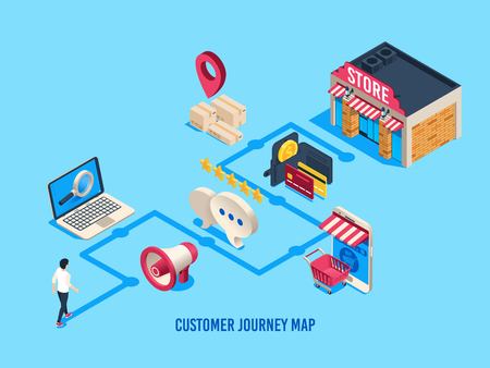 Mappa isometrica del viaggio del cliente. Processo dei clienti, percorsi di acquisto e acquisto digitale. Tasso di vendita degli utenti, considerazione dell'acquisto online mappa del viaggio dello shopping business illustrazione vettoriale