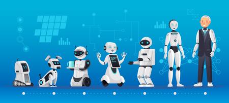 Generazioni di robot. Evoluzione dell'ingegneria robotica, tecnologia ai robot e illustrazione vettoriale dei cartoni animati per la generazione di computer umanoidi