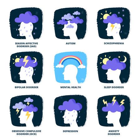 États mentaux. Troubles de la mentalité, dépression psychologique et ocd ou trouble bipolaire métaphores météorologiques ensemble d'illustrations vectorielles Vecteurs