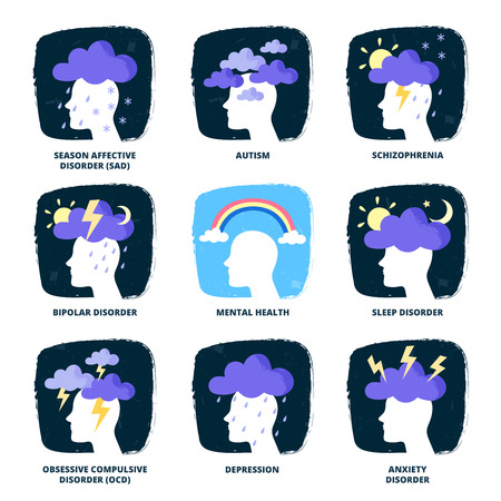 Stati mentali. Set di illustrazioni vettoriali per i disturbi mentali, la depressione psicologica e il disturbo bipolare o ocd Vettoriali