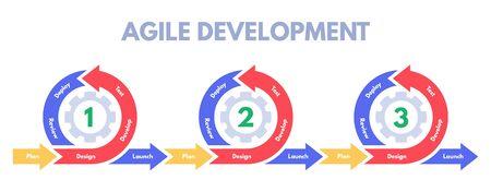 Metodología de desarrollo ágil. Sprint de desarrollo de software, desarrollo de gestión de procesos y sprints de scrum. Infografía de pictogramas, diagrama de negocios o diagrama de estrategia de datos ilustración vectorial