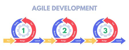 Agile development methodology. Software developments sprint, develop process management and scrum sprints. Pictogram infographic, business diagram or data strategy diagram vector illustration