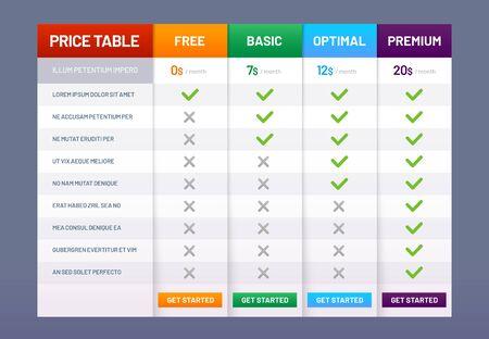 Tableau des tarifs. Liste de contrôle des plans tarifaires, comparaison des plans tarifaires et modèle de tableau des listes tarifaires. Colonne de liste de contrôle, panneau d'affichage commercial ou achat d'illustration vectorielle d'interface de tableau comparatif Vecteurs