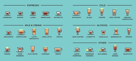 Types of coffee. Espresso drinks, latte cup and americano infographic scheme. Alcohol, cold, milk and cream coffee typing menu or ristretto, macchiato and cappuccino proportions vector illustration 向量圖像