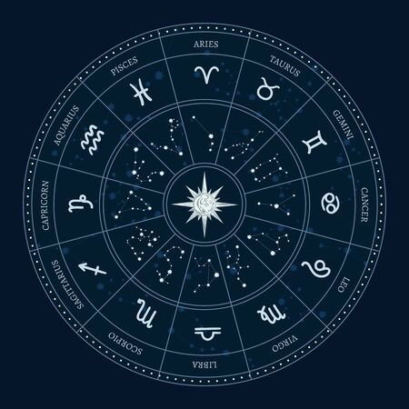 Astrology zodiac signs circle. Horoscope wheel with zodiac symbols, round astrological calendar. China zodiacal monkey, rabbit and snake new year magic symbols card vector illustration